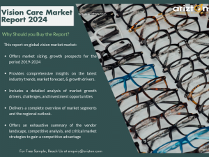 Vision care Industry highlight - Eyeglasses & Contact Lenses Market 2024