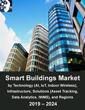 Smart Buildings Market Analysis