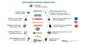 Auto2x Report content