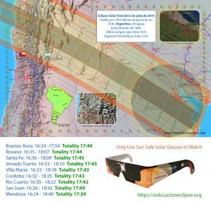 Eclipse Solar Total del 2 de julio de 2019 w Times