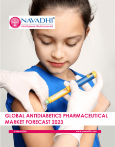 Global Antidiabetics Pharmaceutical Market