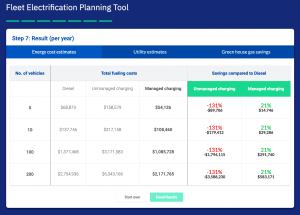 Electriphi's fleet planning tool provides insights on operations, fueling and infrastructure