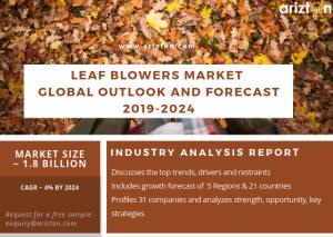 Leaf blower market - global outlook and forecast 2024