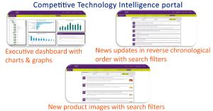 Competitive Technical Intelligence