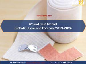 Wound Care Market Report 2024